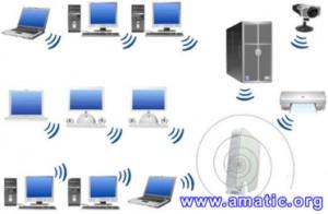 redes-wireless-wifi-inalambrica