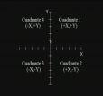 autocad coordenadas unidades