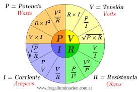 hoja de calculos electricos tabla ecuaciones