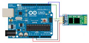 modulo bluetooth arduino