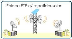 antena repetidora
