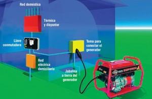 electrogeno 03